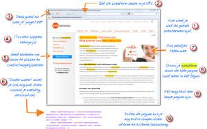 SEO verbetering van je website in een oogopslag