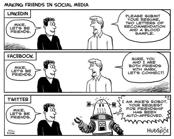 cartoon over social media; twitter, facebook, linkedin