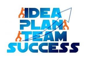 idee, exportplan, team, succes